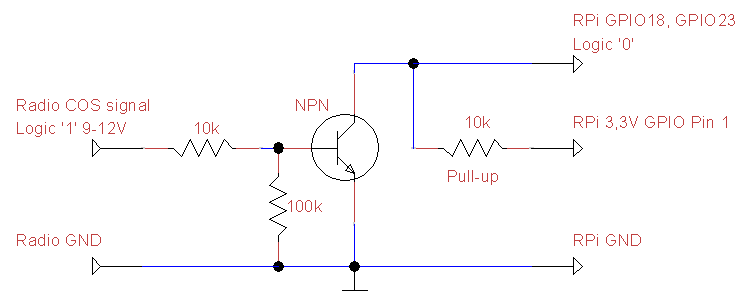 Raspberry Pi R Net node GPIO COS – RATS